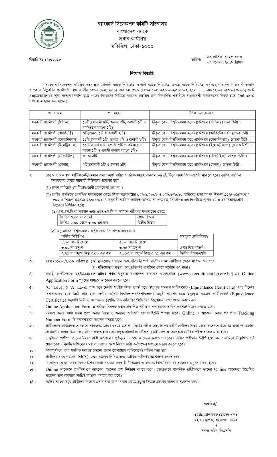 Sonali Bank Ltd (SBL), Janata Bank Ltd, Rupali Bank Ltd, Karmasangsthan Bank, Probashi Kollyan Bank Sub-Assistant Engineer Job Circular 2018