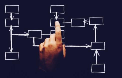 Cara membangun jaringan bisnis potensial