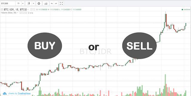grafik trading