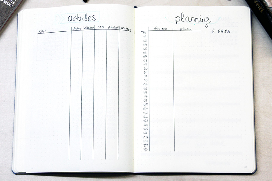 juin bullet journal articles blog planning