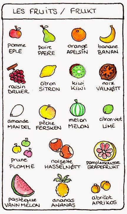 Le Bløg: Frukt og Bær