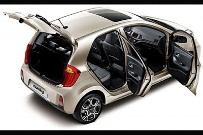 KIA Picanto all door image