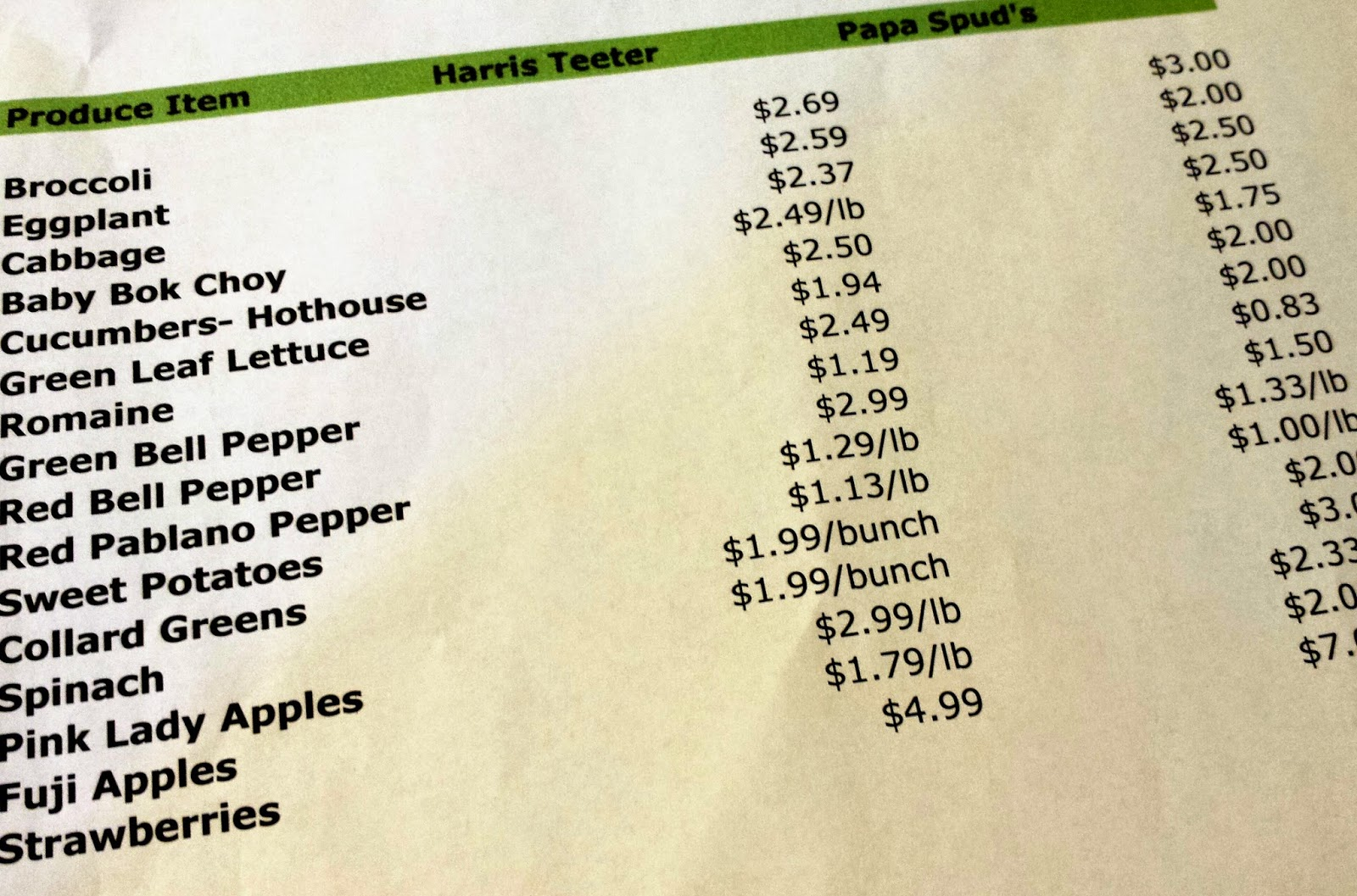 Papa Spud's price list; comparable to grocery stores. Some cases cheaper.