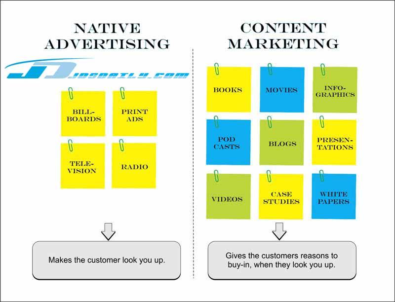 Bagaimana Content Marketing dan Native Advertising Berbeda ?
