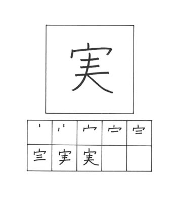 kanji sebenarnya