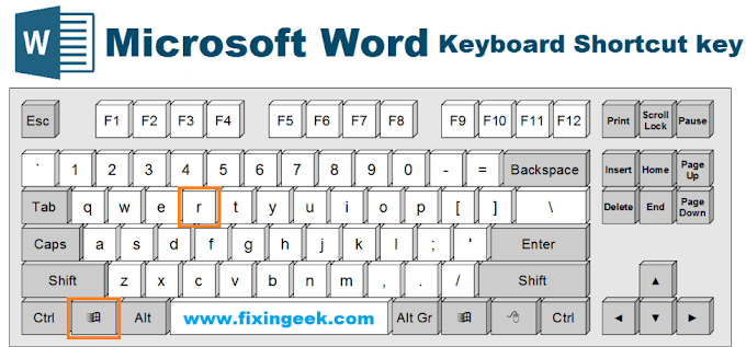 40+ most useful Shortcuts for Microsoft Word
