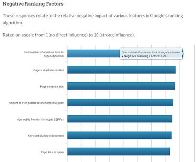Biểu đồ phân tích nội dung chất lượng