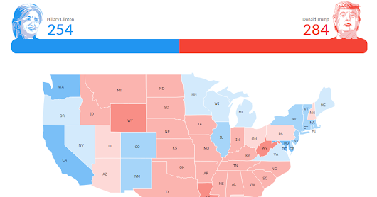 We called it! How we predicted a Trump victory with amazing precision