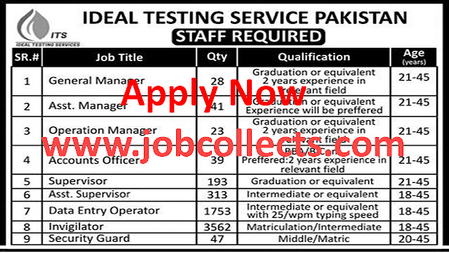 Ideal Testing Service Pakistan Jobs 2019