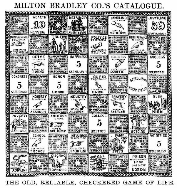 1889 Milton Bradley board game of life illustration