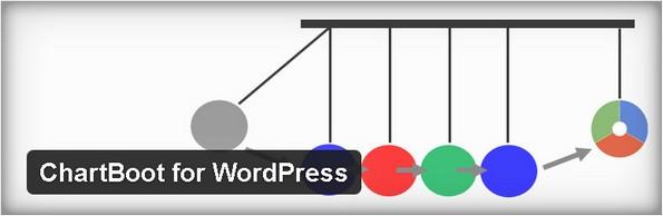 ChartBoot plugin for WordPress