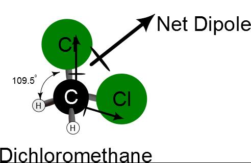 dichloromethane polarity - photo #2