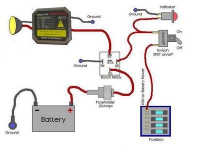 yamaha mio mx 125 wiring diagram 2002 chevy silverado sporty blog hid great installation of u2022 2012