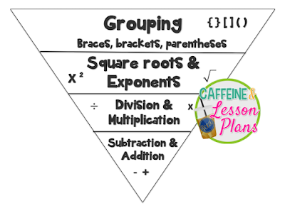 Caffeine and Lesson Plans: The Order of Operations & a