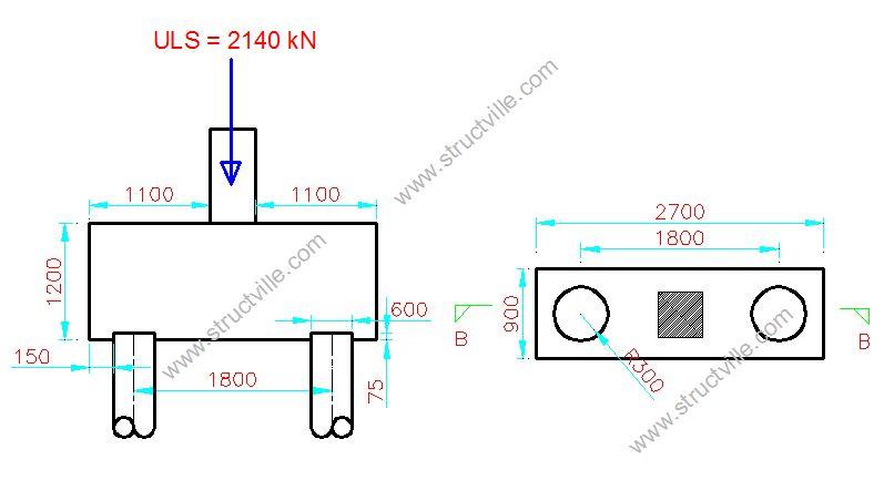 Structural Design Of Pile Caps Using Strut And Tie Model Ec 2 Structville