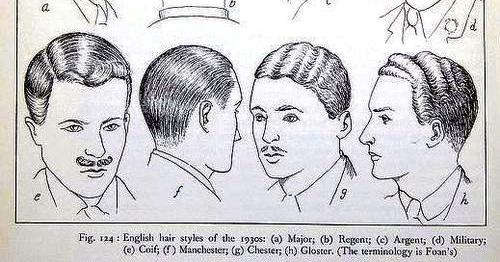 Hairstyles English: English Hair Styles