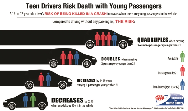 cheap teen auto insurance