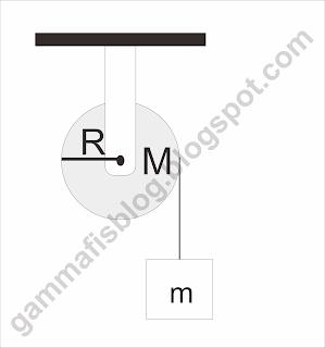 Soal UN Fisika SMA tahun 2015 paket 1 No.5