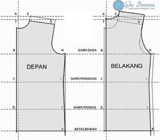 Pola Gamis Anak Laki Laki Model Baju Gamis Modern Pola Baju Gamis