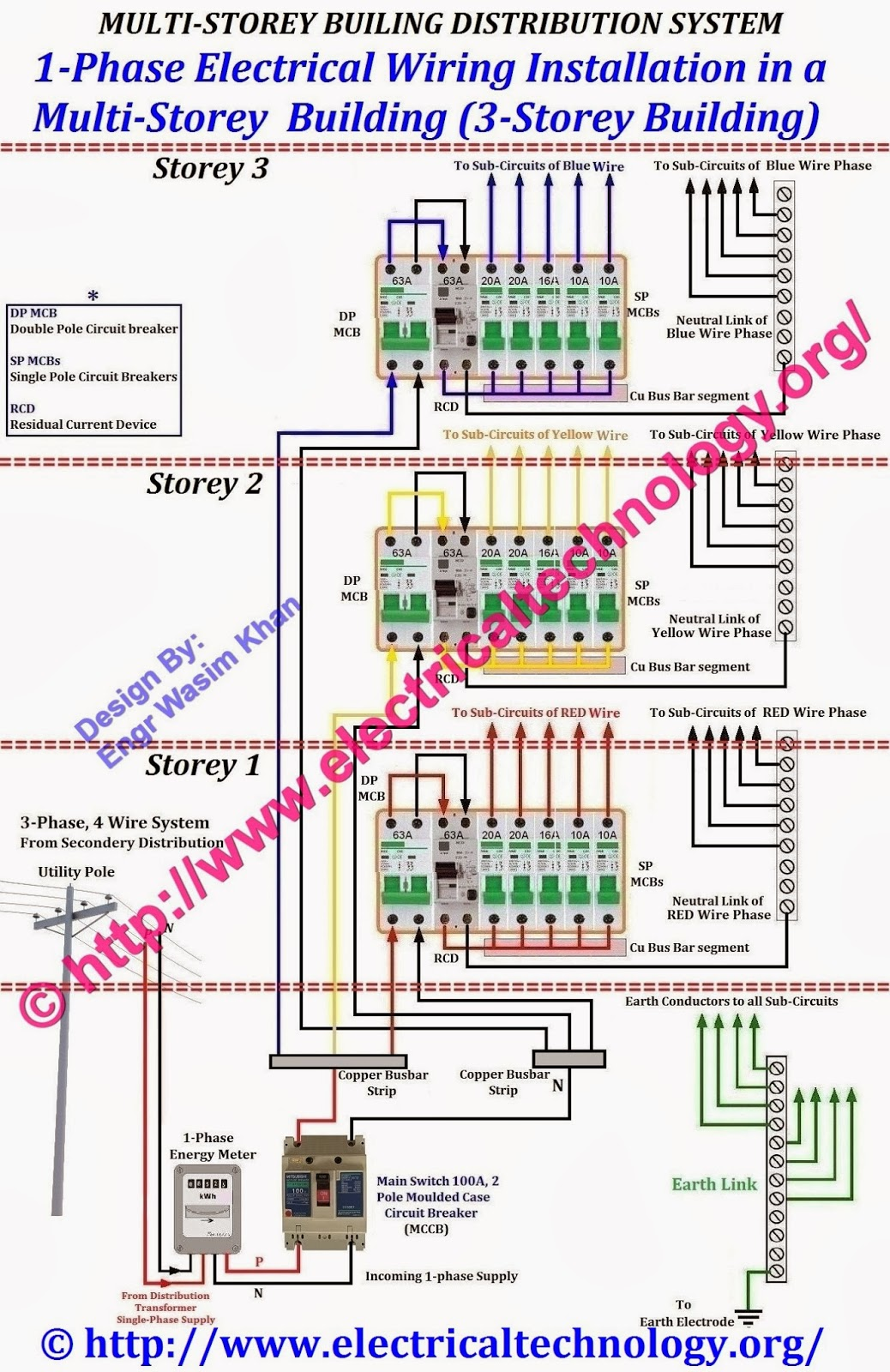 Building Electrical Installation Wiring Diagram System Sequence Visio Single Phase In A Multi