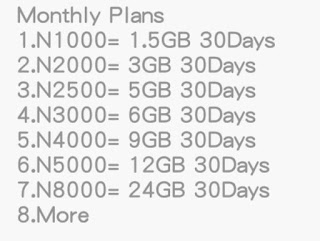 glo data cap and prices