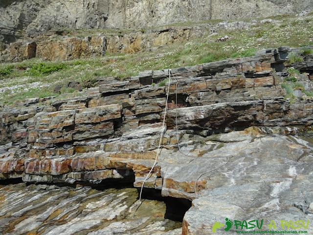 Ruta a la Cueva de la Iglesiona: La cuerda