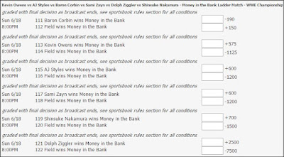 WWE Money in the Bank 2017 Betting Odds 5Dimes June 9th