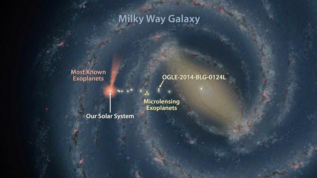 solar system vs galaxy - photo #2