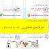 خلية التحليل الكهربي electrolytic cell