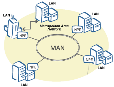 Tipe Jaringan Berdasar Cakupan Geografis - Cinta Networking