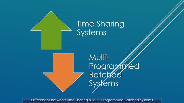 What are time sharing and multiprogrammed batched systems? What are the differences between time sharing and multiprogrammed batched systems?