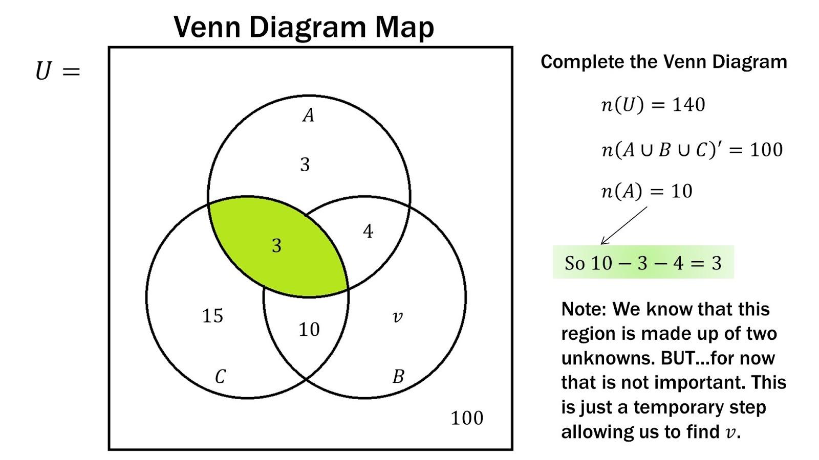medium resolution of set theory venn diagram examples barca fontanacountryinn com