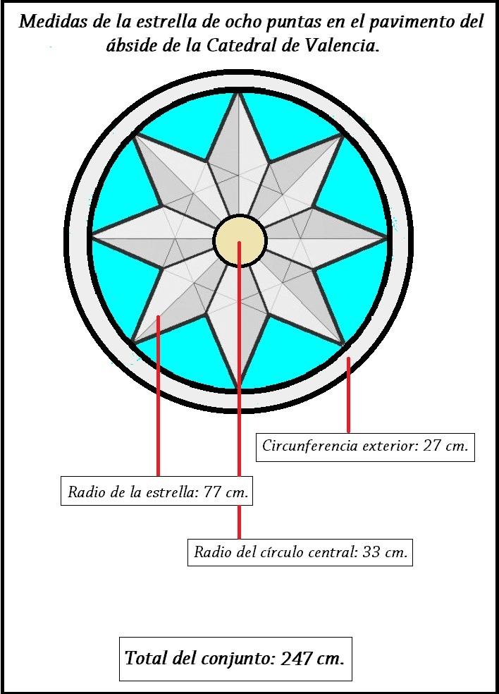 Una Curiosa Estrella De Ocho Puntas En El Pavimento De La Catedral