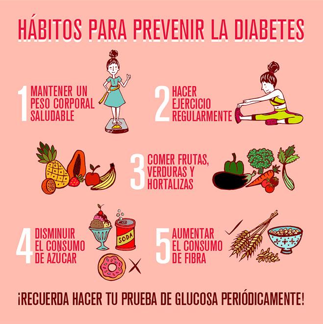 PREVENCIÓN DE LA DIABETES, SOBRE PESO Y OBESIDAD EN LA MUJER