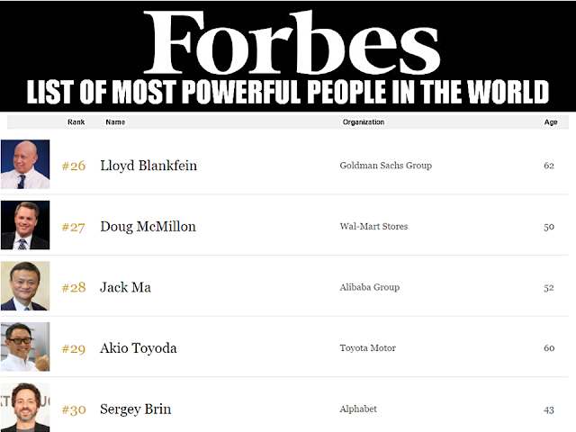 "Despite negative media reports on EJK and other issues about President Rodrigo Roa Duterte, the president still gain positive response from people. On Forbes  Magazines list of Most Powerful People in the World, the 71 Years old Philippine President landed at # 70, and also included in 11 new personalities to be on the list.   Here are the full list of the World's Powerful People from Forbes Magazine:                               The 71-year-old Duterte, who was elected in May 2016, landed on the list barely six months after assuming power in July.       In related news, President Rodrigo Duterte maintains ""very good"" satisfaction ratings in  the latest Social Weather Stations (SWS)  Survey.   President Rodrigo Duterte maintained a ""very good"" net public satisfaction rating among Filipinos for the fourth quarter of 2016, according to the latest Social Weather Stations survey.  The result, first published on BusinessWorld Online, showed that the satisfaction rating of the President was placed at +63 dropping by  one point from to his  September rating  of +64.  77%  of the 1,500 adults who participated in the survey said they are satisfied with the performance of the president, 13 percent are not, while 10 percent are undecided.  The  ""excellent"" mark, despite his rating in the area went down by 11 points compared to the last survey,  came from Mindanao.  The President's popularity and positive reputation pursues him everywhere he goes. His recent visit to neighboring Asian countries has resulted to warm welcomes and positive outcome. Even though the mainstream media does not seem to lift a finger reporting positive things about Pres. Duterte, it is evident that the people-oriented leader always receive enormous following and warm welcomes.  Watch the clip of President Duterte's visit to Cambodia uploaded by Kuya Tulfo Trending News:   Except reports about ""EJK"", ""kill list"", and the President's war on drugs, it is not everyday that you can hear or read reports of his accomplishments, and yet, the truth always comes on the surface that President Duterte is well loved and respected because of his love for the country and the Filipino people.  ©2016 THOUGHTSKOTO"