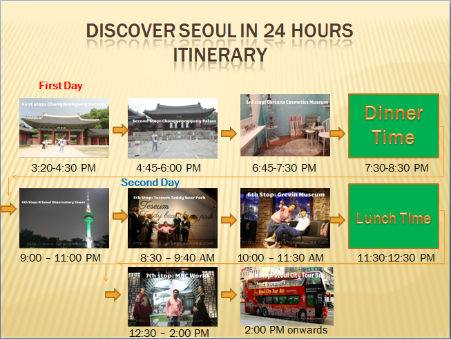 A Perfect Itinerary to Maximize the 24 Hours Discover Seoul