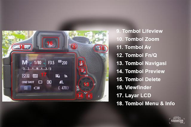 depan Bagian dan Fungsi Kamera Di Semua Canon DSLR - kaharsan