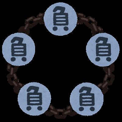 負の連鎖のイラスト