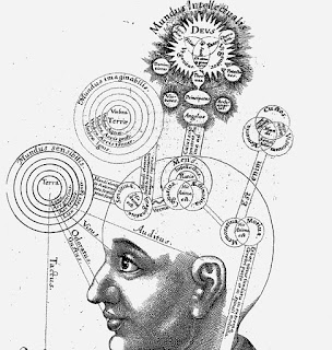 Robert Fludd diagram of the brain and mind