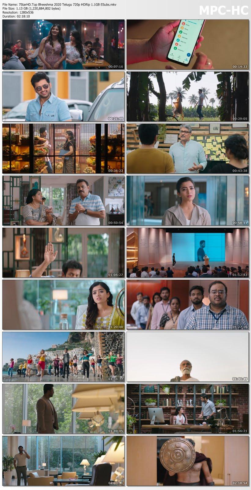 Bheeshma Hindi Dubbed Full Movie Download Afilmywap
