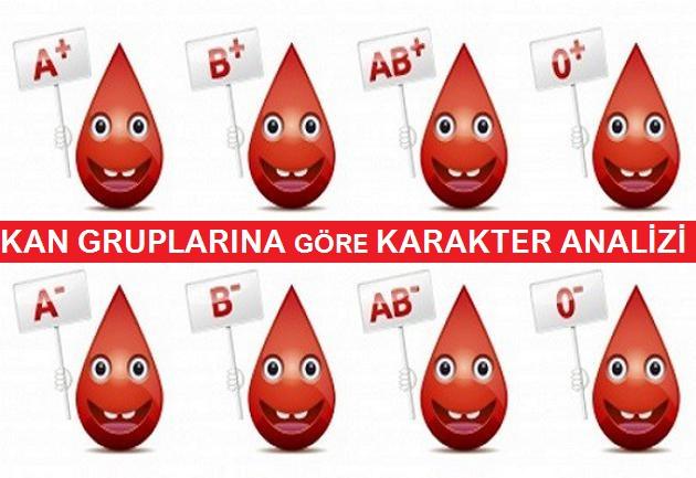 Kan Gruplarına Göre Karakter Özellikleri, Karakter Analizi