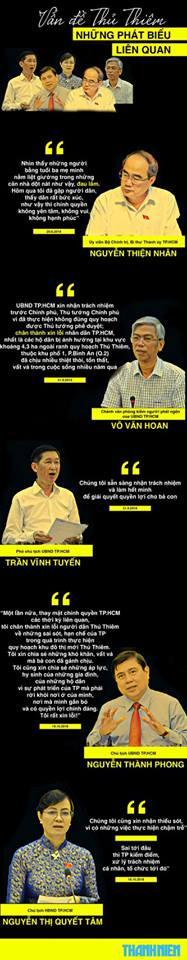 Ông Nguyễn Thành Phong nói gì khi tiếp dân Thủ Thiêm? ảnh 3