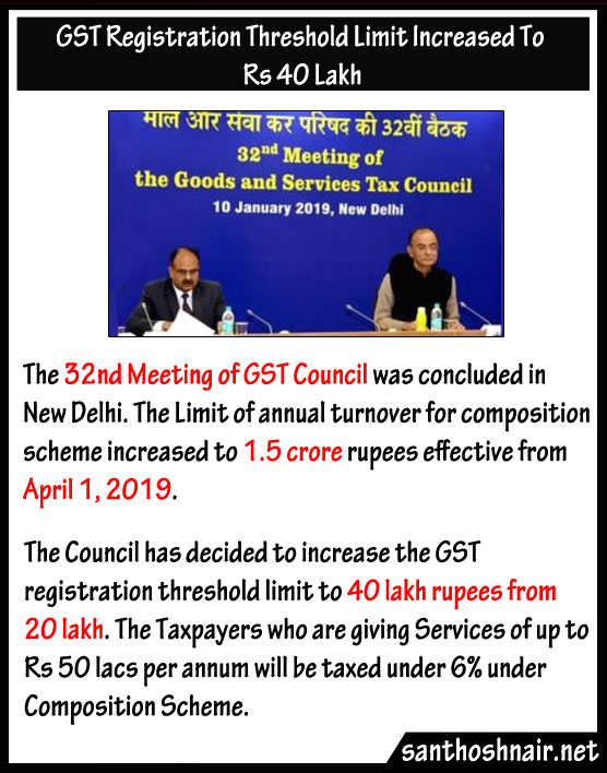 GST registration threshold limit increased to Rs. 40 Lakh