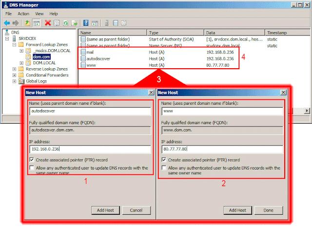 Creación de los registros los Host (A or AAAA)