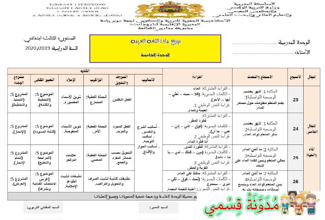 التوزيع المرحلي لمادة اللغة العربية المستوى الثالث