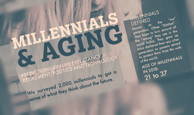 Millennials And Aging