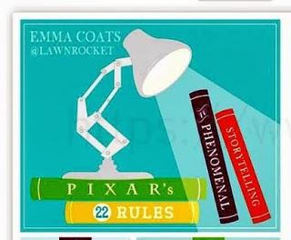 Belajar dari 22 tips menulis cerita keren Pixar