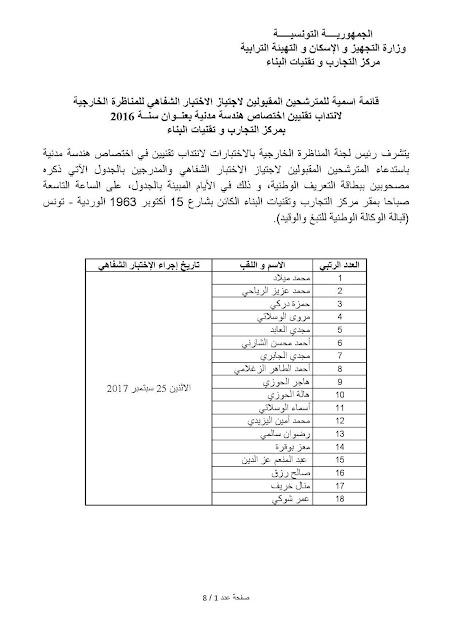نتائج المناظرة الخارجية بالاختبارات لانتداب تقنيين في اختصاص هن دسة مدنية  Ministère de l'Equipement