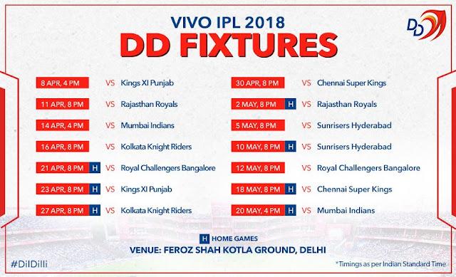 Delhi Daredevils VIVO IPL 2018 Schedule Games