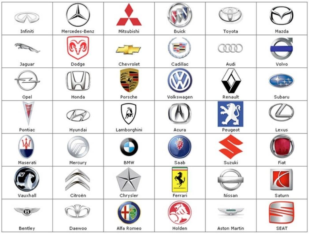 Car Company Logos -